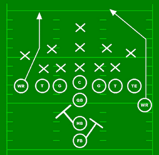 Intermediate pass route game plan (with at least one running back as blocker), November 2011. (http://www.npengage.com).