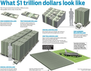 What $1 trillion looks like,  January 2012. (http://usdebt.kleptocracy.us/ via Elsolet Joubert).