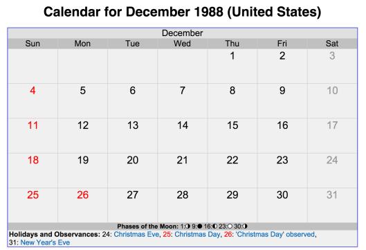 Screen shot of December 1988 calendar, December 17, 2016. (http://timeanddate.com).