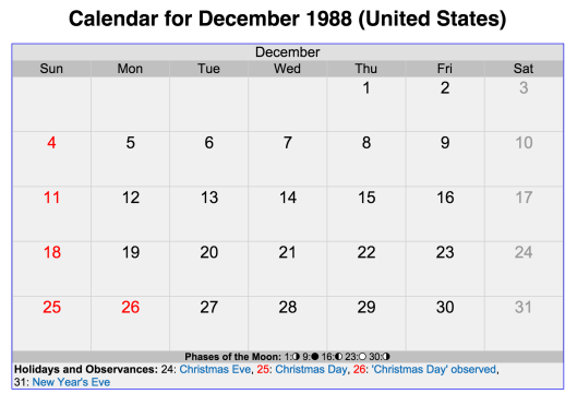 Screen shot of December 1988 calendar, December 17, 2016. (http://timeanddate.com).